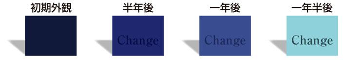 当グループ技術開発(2) - 『インジケーターラベル』